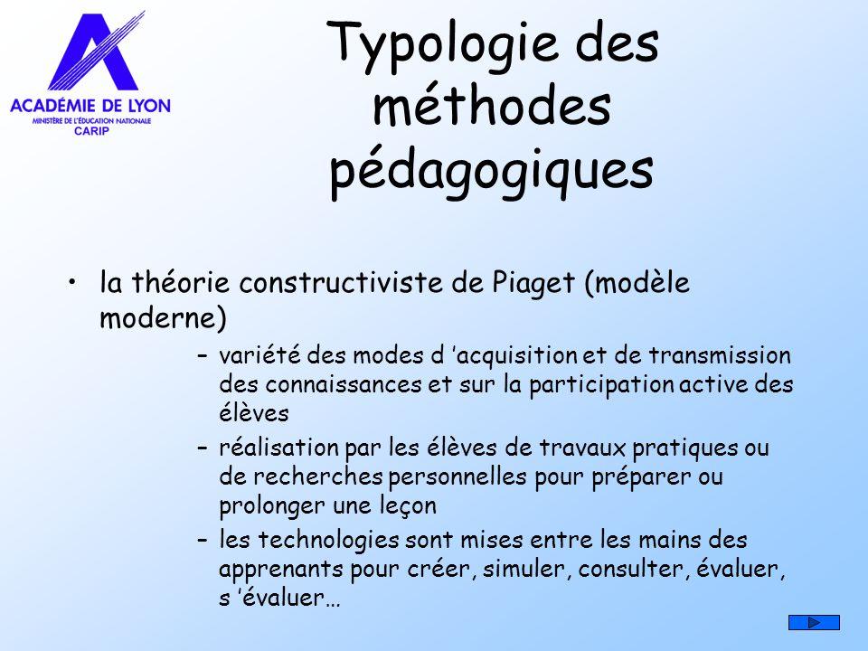 Typologie des méthodes pédagogiques la théorie constructiviste de Piaget (modèle moderne) –variété des modes d acquisition et de transmission des conn