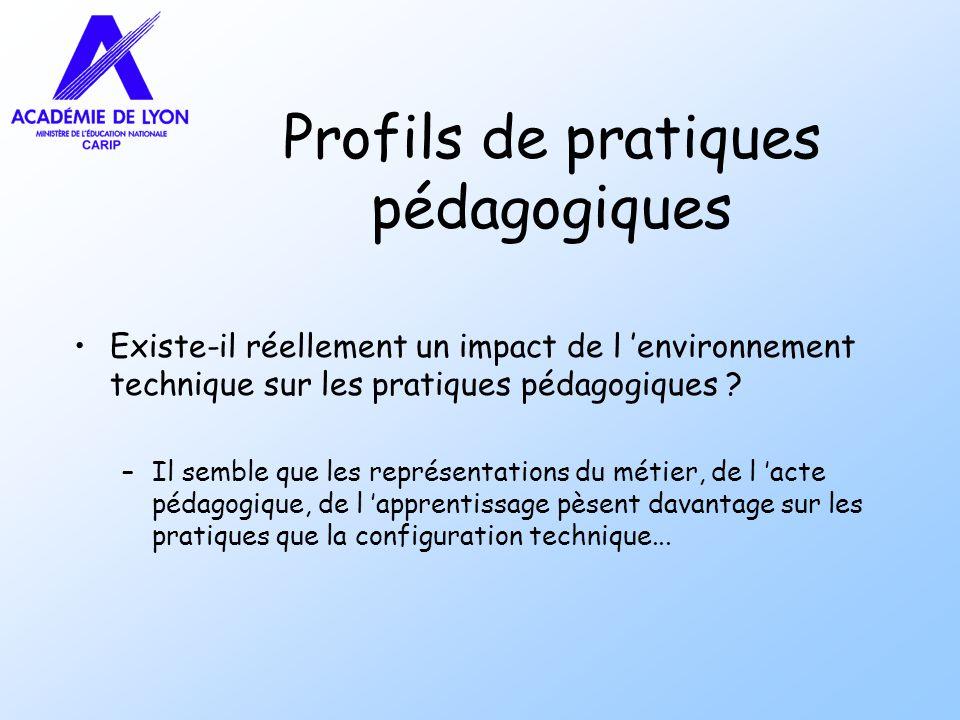 Profils de pratiques pédagogiques Existe-il réellement un impact de l environnement technique sur les pratiques pédagogiques ? –Il semble que les repr