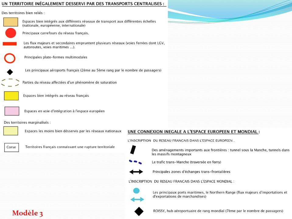 Linégale connexion du territoire français à lEurope et au monde Modèle 4