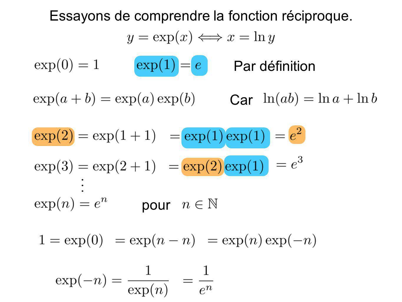 Essayons de comprendre la fonction réciproque. Par définition Car pour