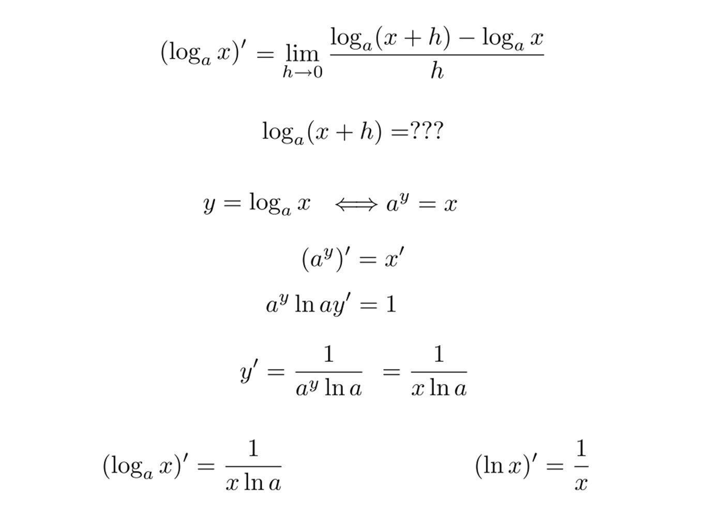 Approche alternative Historiquement les fonctions exponentielle et logarithmique ont été étudier indépendamment.