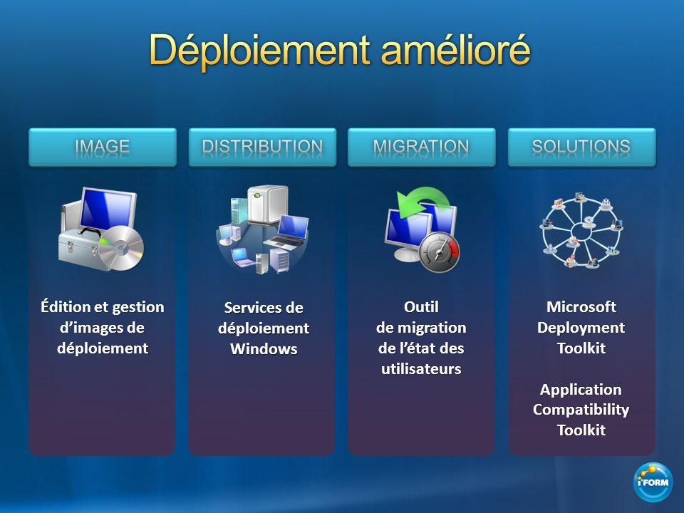 Édition et gestion dimages de déploiement Outil de migration de létat des utilisateurs Microsoft Deployment Toolkit Application Compatibility Toolkit