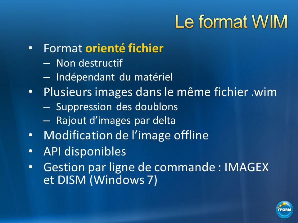 Format orienté fichier – Non destructif – Indépendant du matériel Plusieurs images dans le même fichier.wim – Suppression des doublons – Rajout dimage