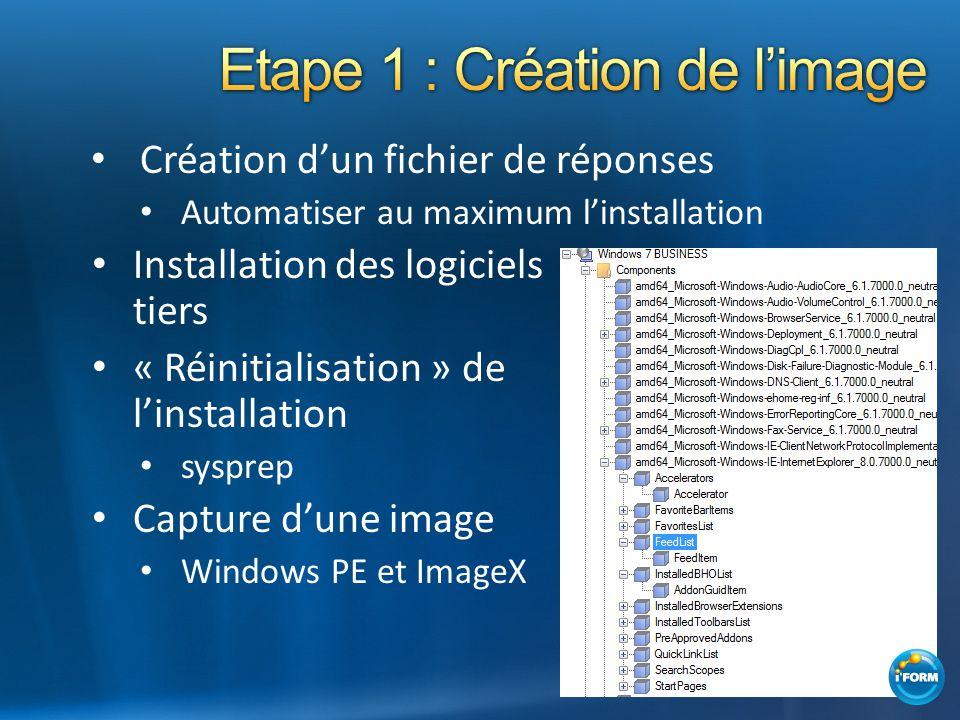Création dun fichier de réponses Automatiser au maximum linstallation Installation des logiciels tiers « Réinitialisation » de linstallation sysprep C