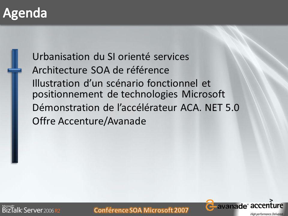 Urbanisation du SI orienté services Architecture SOA de référence Illustration dun scénario fonctionnel et positionnement de technologies Microsoft Dé