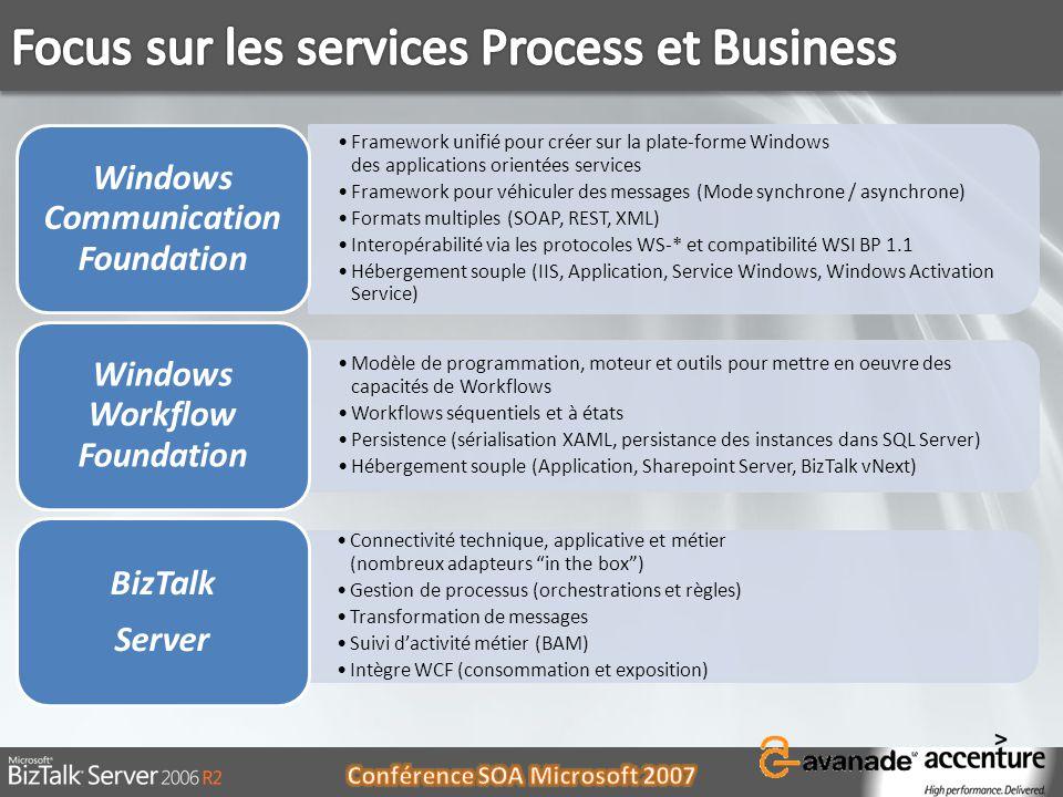 Framework unifié pour créer sur la plate-forme Windows des applications orientées services Framework pour véhiculer des messages (Mode synchrone / asy