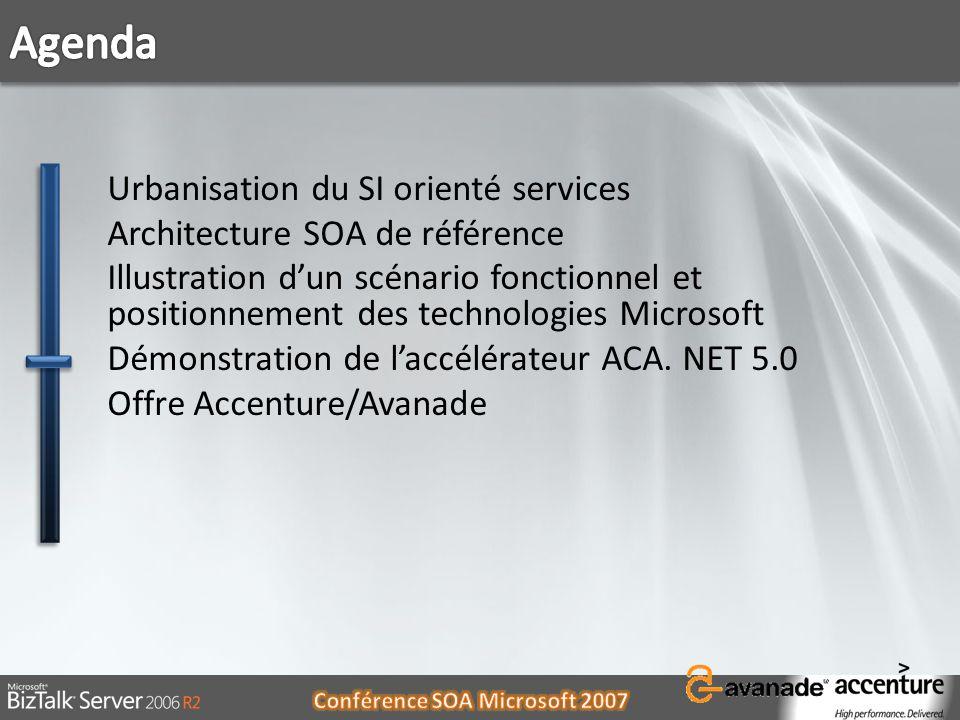 Urbanisation du SI orienté services Architecture SOA de référence Illustration dun scénario fonctionnel et positionnement des technologies Microsoft D