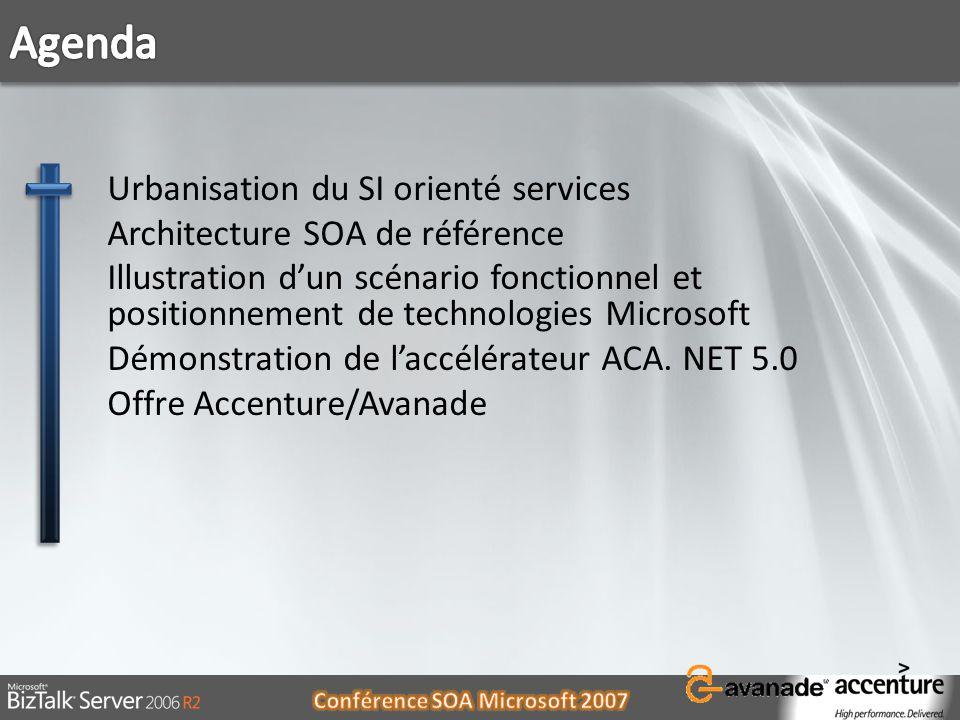 -Vue densemble dACA.NET 5.0