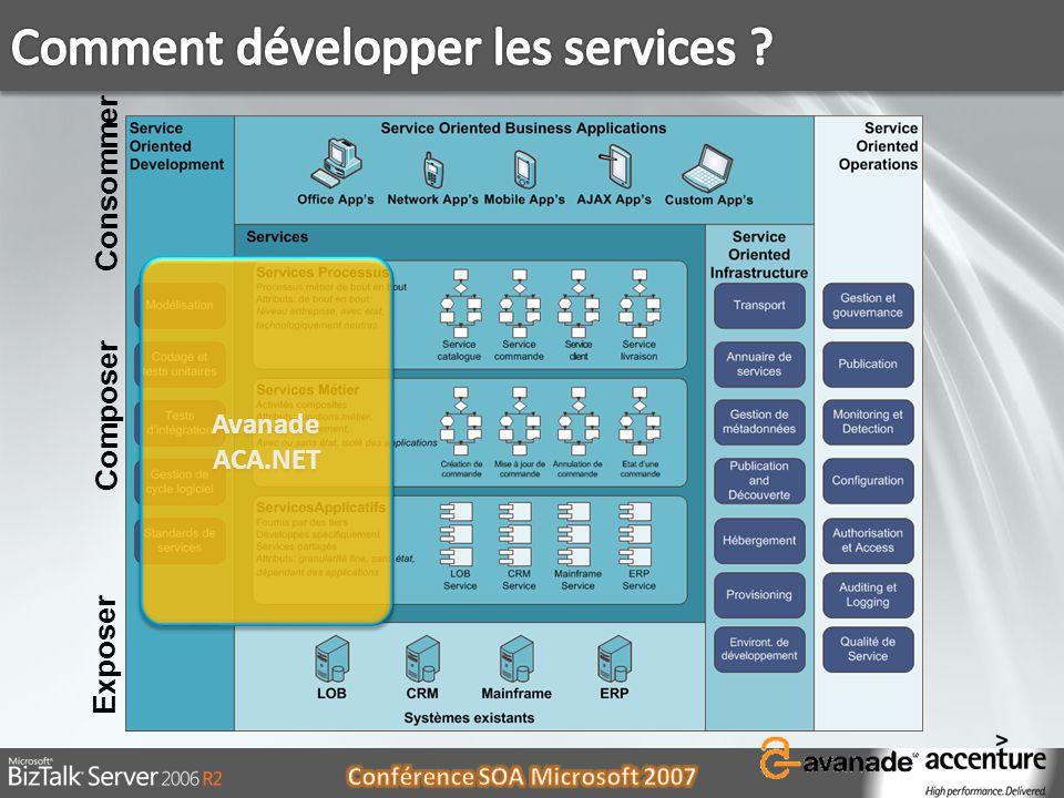 Consommer Composer Exposer Avanade ACA.NET Avanade ACA.NET