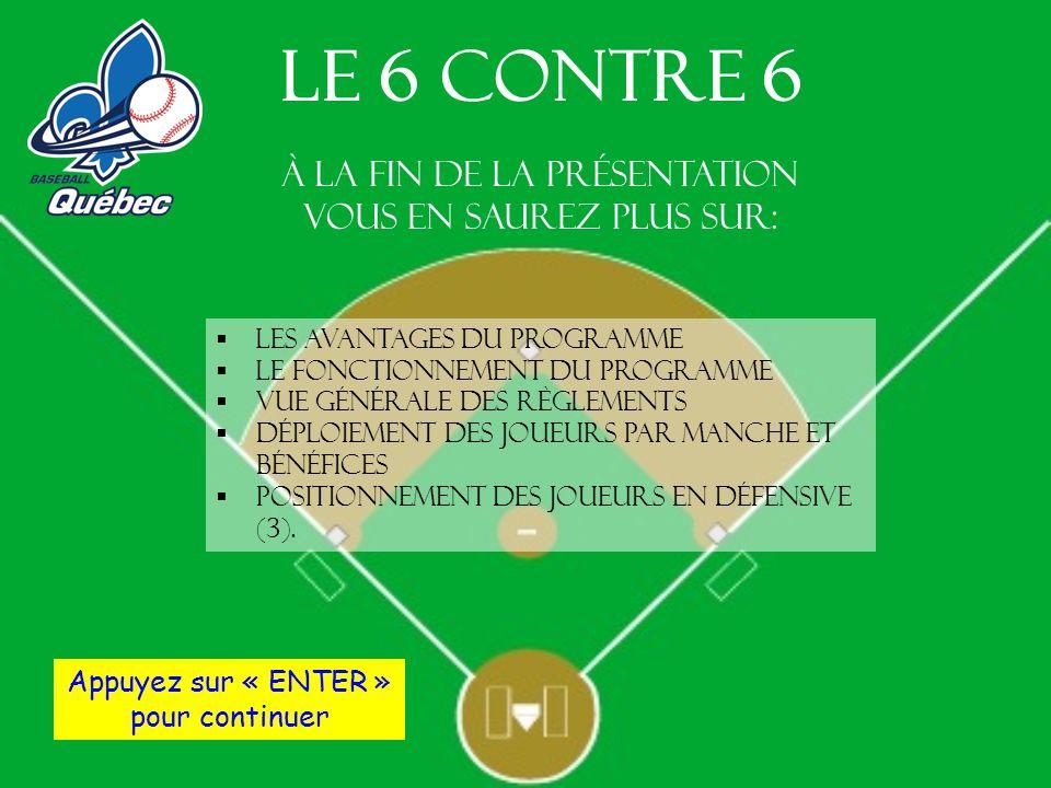 À la fin de la présentation vous en saurez plus sur: Les avantages du programme Le fonctionnement du programme Vue générale des règlements Déploiement des joueurs par manche et bénéfices Positionnement des joueurs en défensive (3).