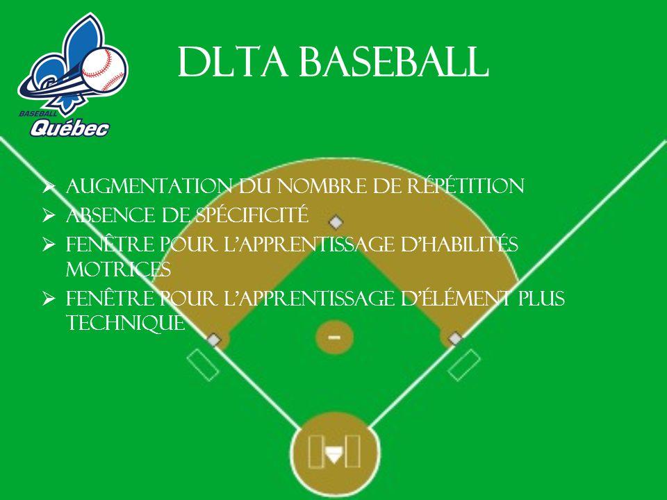 DLTA baseball Augmentation du nombre de répétition Absence de spécificité Fenêtre pour lapprentissage dhabilités motrices Fenêtre pour lapprentissage délément plus technique