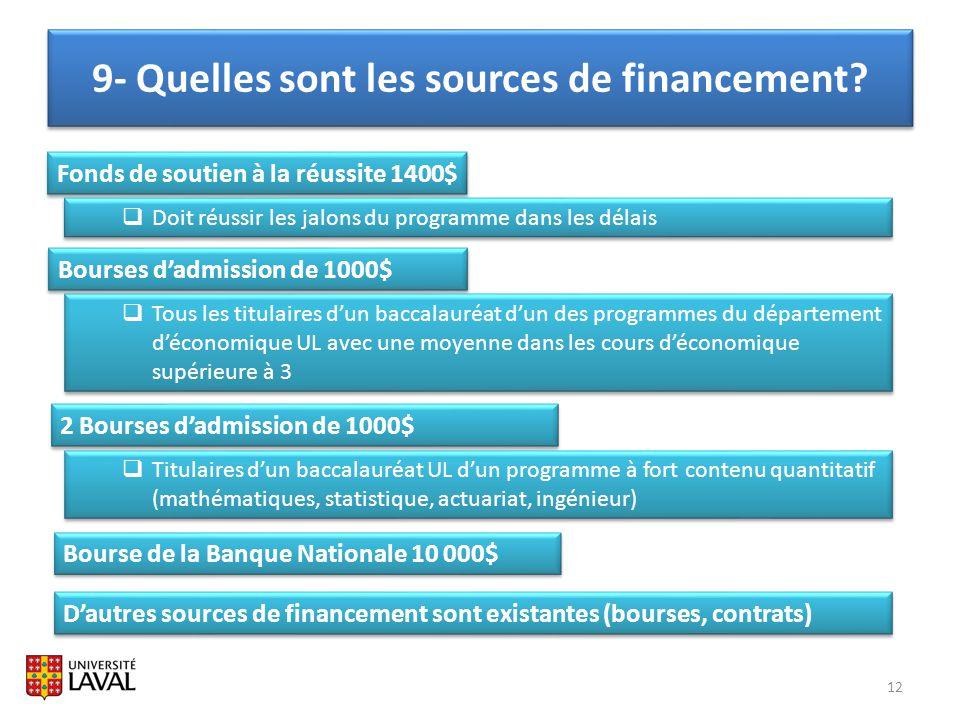 9- Quelles sont les sources de financement? 12 Bourses dadmission de 1000$ Tous les titulaires dun baccalauréat dun des programmes du département déco