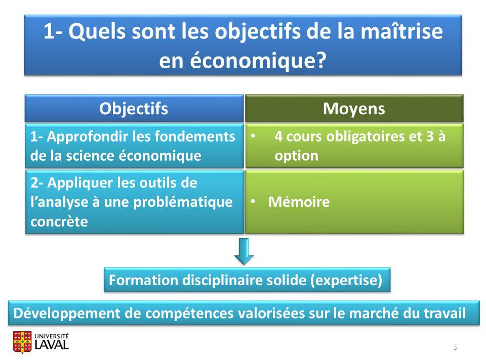 1- Quels sont les objectifs de la maîtrise en économique? 3 Développement de compétences valorisées sur le marché du travail Formation disciplinaire s