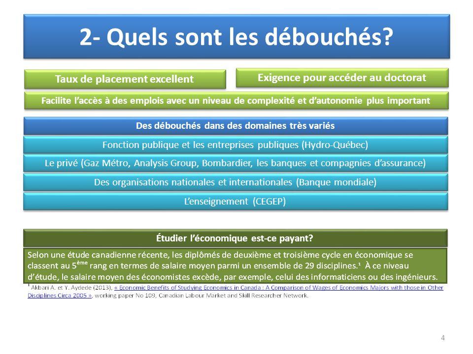 3- Pourquoi lUniversité Laval.