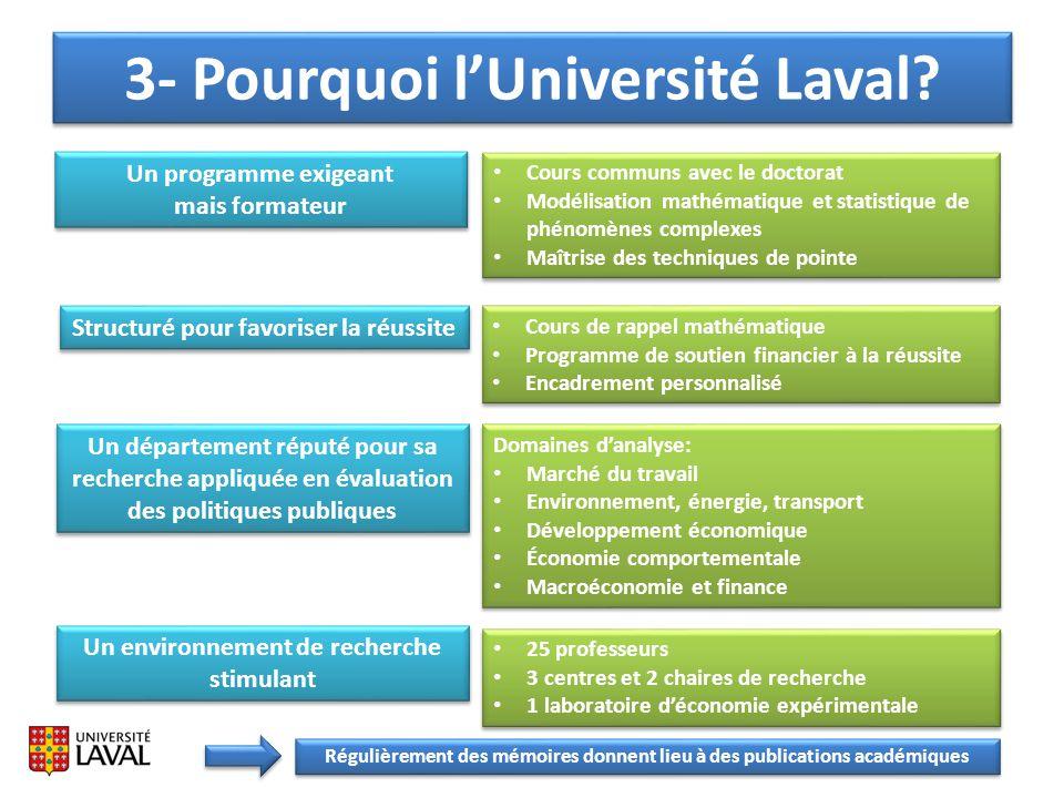 3- Pourquoi lUniversité Laval? 5 Un programme exigeant mais formateur Un programme exigeant mais formateur Cours communs avec le doctorat Modélisation
