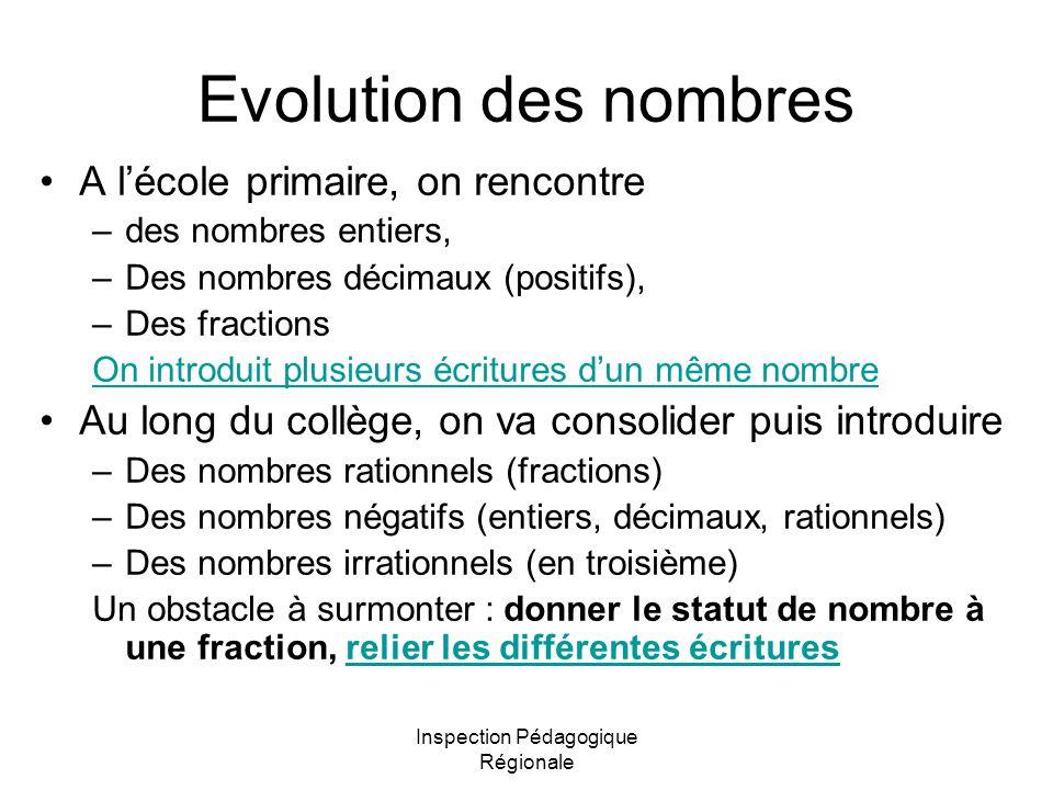 Inspection Pédagogique Régionale Evolution des nombres A lécole primaire, on rencontre –des nombres entiers, –Des nombres décimaux (positifs), –Des fr