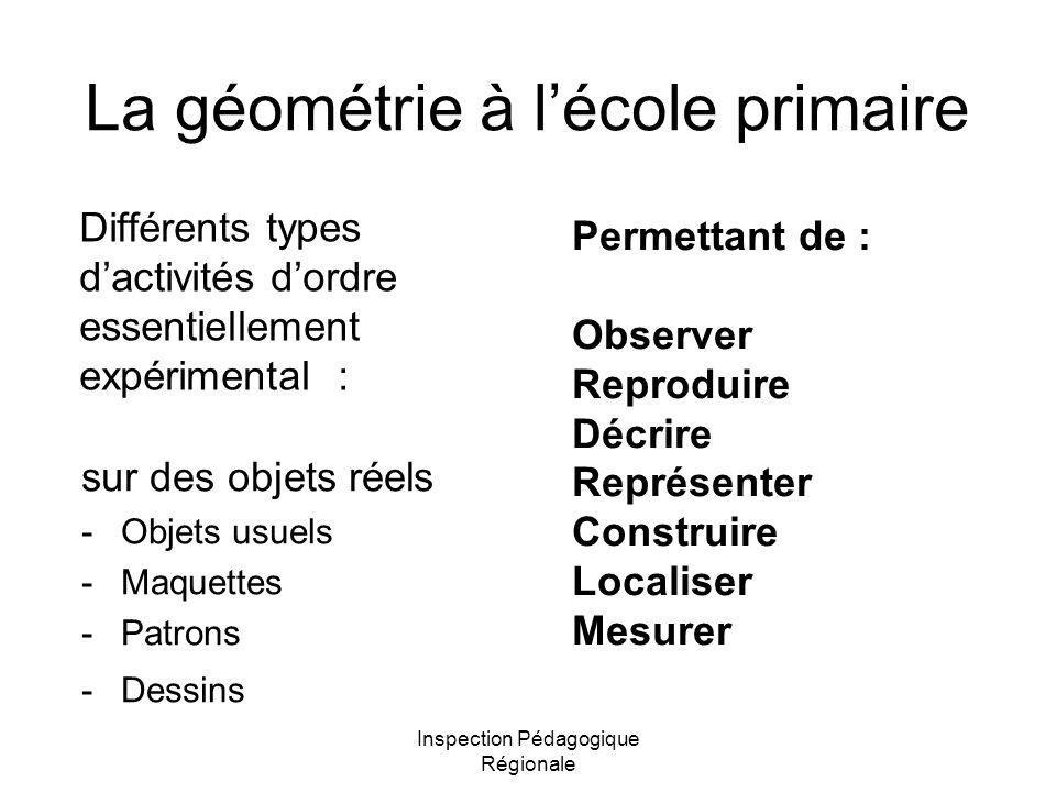 Inspection Pédagogique Régionale La géométrie à lécole primaire Différents types dactivités dordre essentiellement expérimental : sur des objets réels