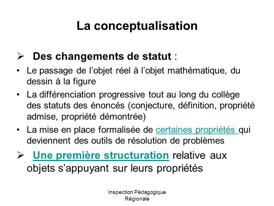 Inspection Pédagogique Régionale La conceptualisation Des changements de statut : Le passage de lobjet réel à lobjet mathématique, du dessin à la figu