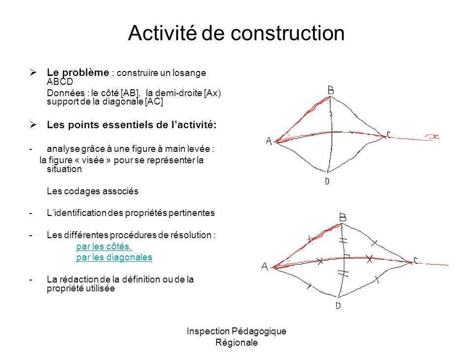 Inspection Pédagogique Régionale Activité de construction Le problème : construire un losange ABCD Données : le côté [AB], la demi-droite [Ax) support