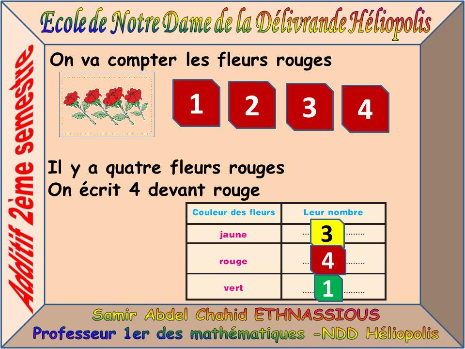 On va compter les fleurs rouges 1 Il y a quatre fleurs rouges On écrit 4 devant rouge 2 3 1 3 4 4