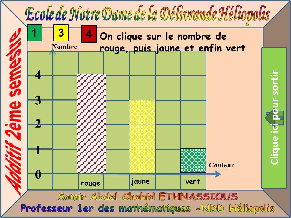 Clique ici pour sortir jaune Nombre Couleur rouge vert 0 1 2 3 4 4 31 On clique sur le nombre de rouge, puis jaune et enfin vert