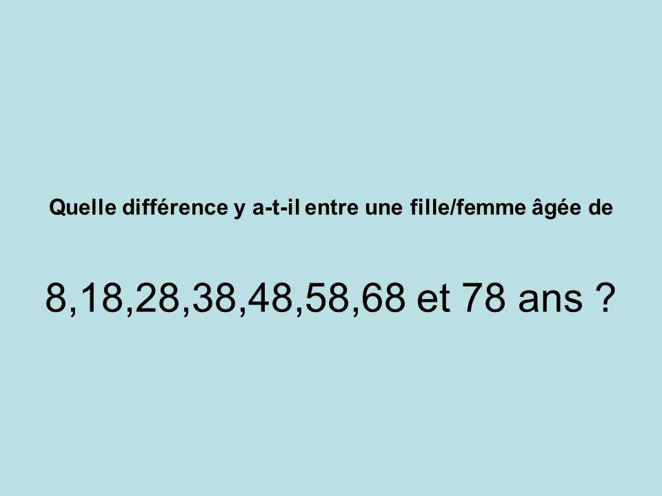 Quelle différence y a-t-il entre une fille/femme âgée de 8,18,28,38,48,58,68 et 78 ans ?