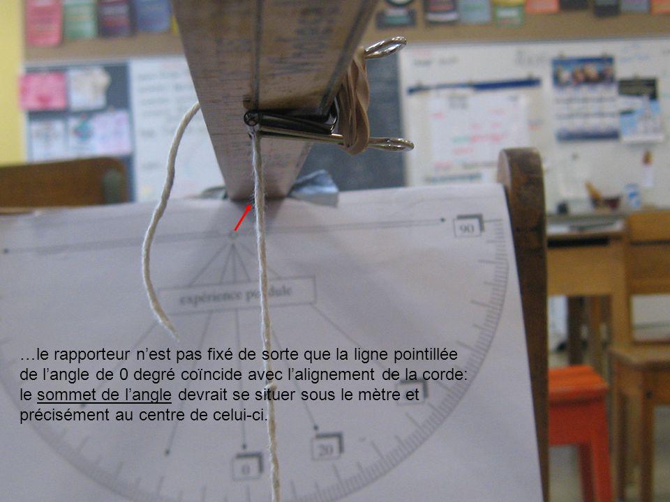 …le rapporteur nest pas fixé de sorte que la ligne pointillée de langle de 0 degré coïncide avec lalignement de la corde: le sommet de langle devrait se situer sous le mètre et précisément au centre de celui-ci.