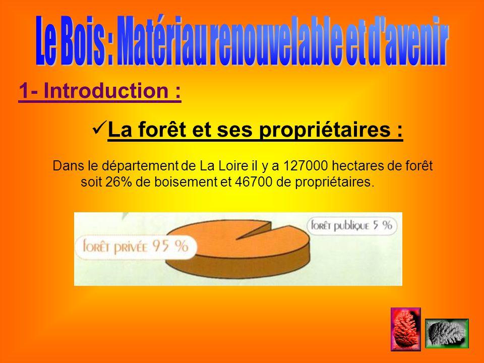 1- Introduction : La forêt et ses propriétaires : Dans le département de La Loire il y a 127000 hectares de forêt soit 26% de boisement et 46700 de pr