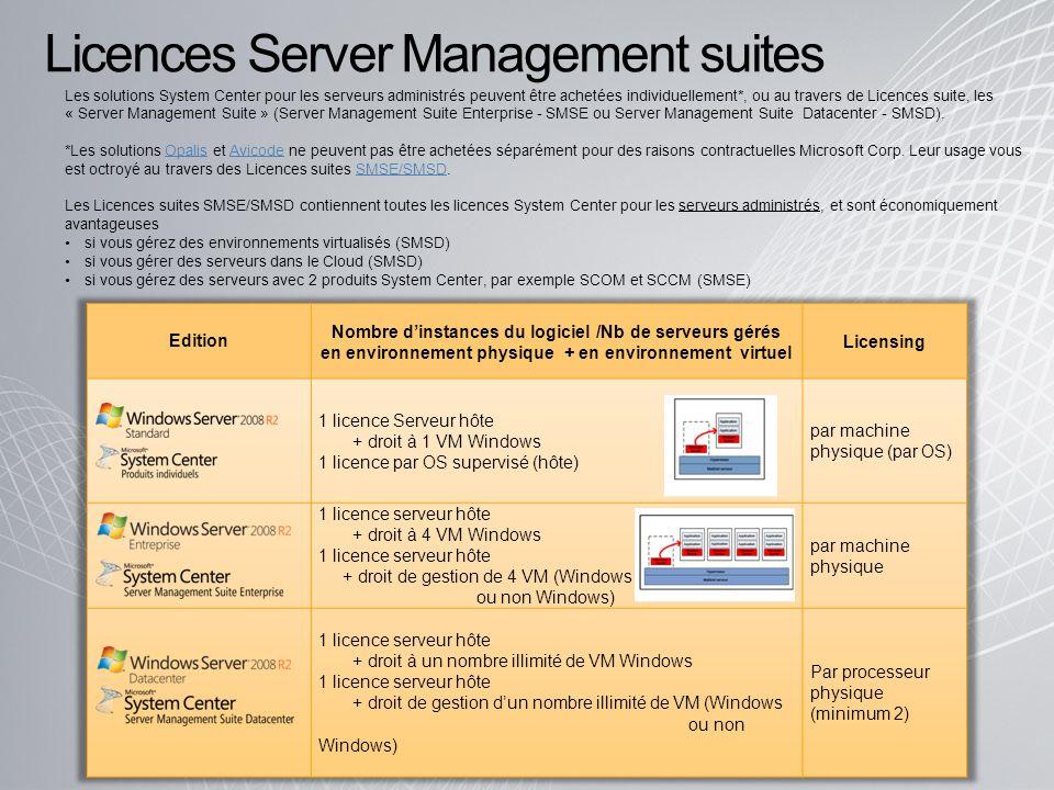 Licences Server Management suites Les solutions System Center pour les serveurs administrés peuvent être achetées individuellement*, ou au travers de