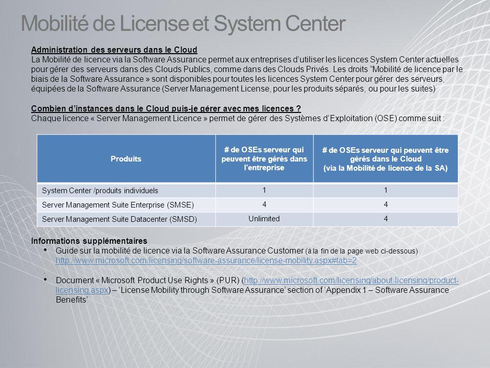Mobilité de License et System Center Administration des serveurs dans le Cloud La Mobilité de licence via la Software Assurance permet aux entreprises