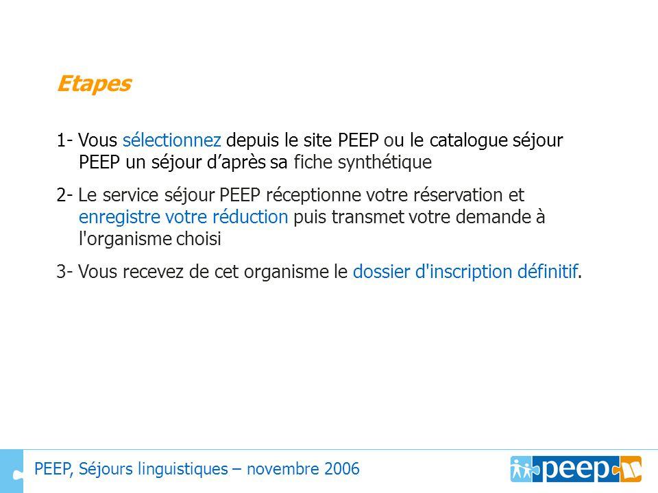 Etapes 1- Vous sélectionnez depuis le site PEEP ou le catalogue séjour PEEP un séjour daprès sa fiche synthétique 2- Le service séjour PEEP réceptionn