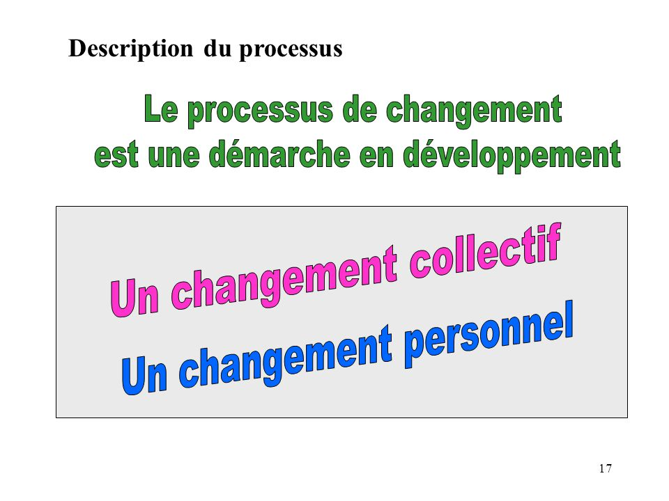 17 Description du processus