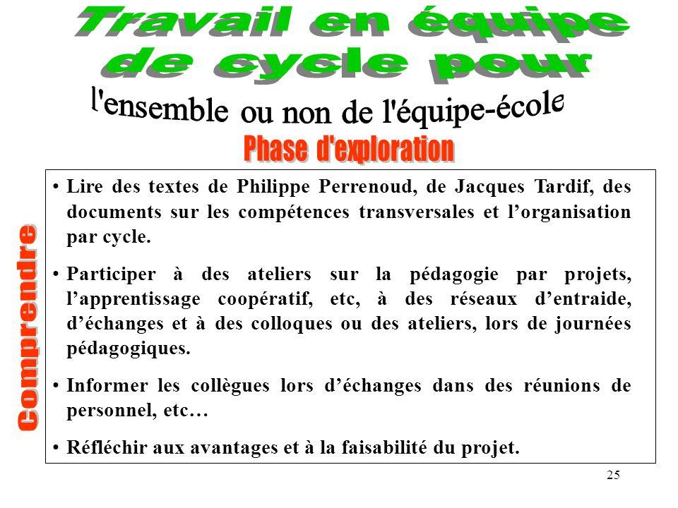 25 Lire des textes de Philippe Perrenoud, de Jacques Tardif, des documents sur les compétences transversales et lorganisation par cycle. Participer à