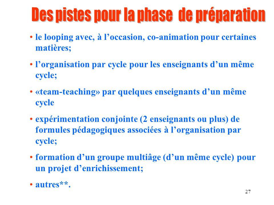 27 le looping avec, à loccasion, co-animation pour certaines matières; lorganisation par cycle pour les enseignants dun même cycle; «team-teaching» pa