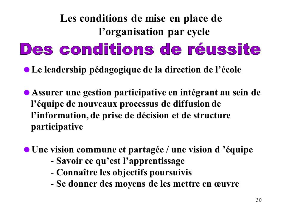 30 Les conditions de mise en place de lorganisation par cycle Le leadership pédagogique de la direction de lécole Assurer une gestion participative en