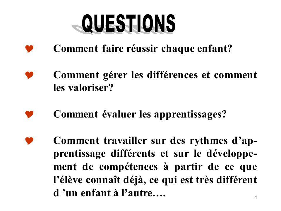 25 Lire des textes de Philippe Perrenoud, de Jacques Tardif, des documents sur les compétences transversales et lorganisation par cycle.
