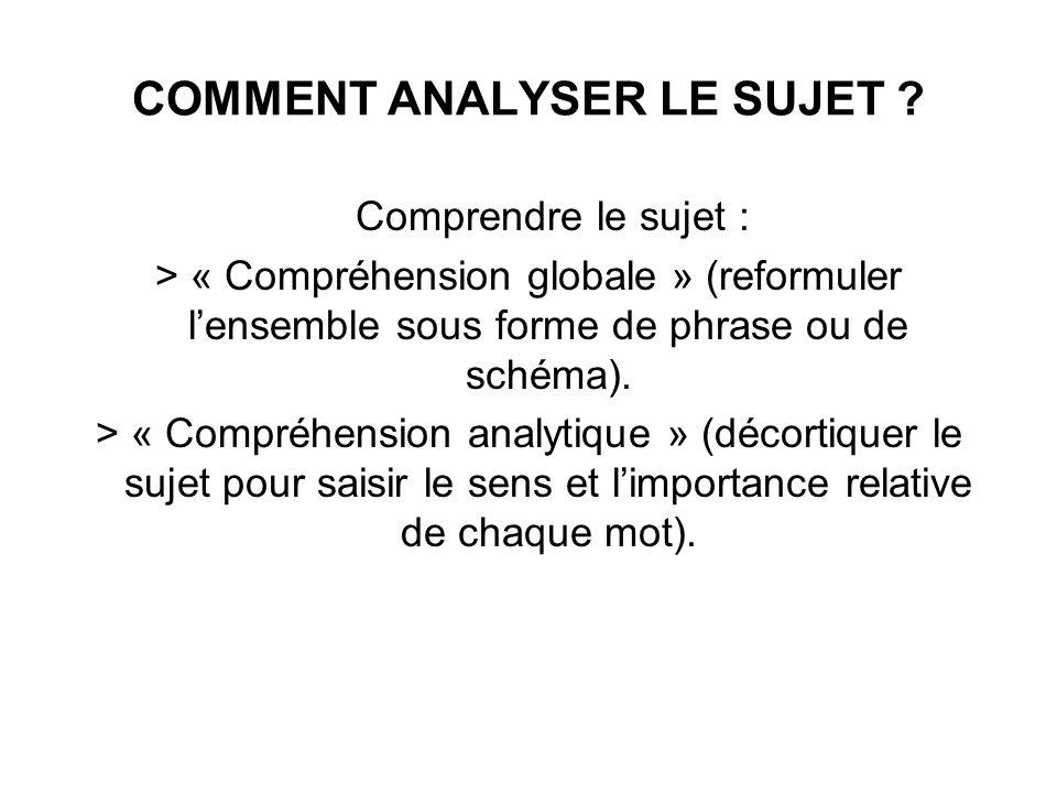 COMMENT ANALYSER LE SUJET ? Comprendre le sujet : > « Compréhension globale » (reformuler lensemble sous forme de phrase ou de schéma). > « Compréhens