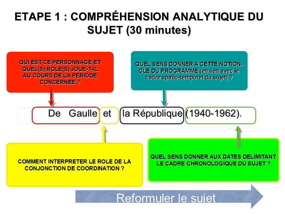 ETAPE 1 : COMPRÉHENSION ANALYTIQUE DU SUJET (30 minutes) De Gaulle et la République (1940-1962). QUI EST CE PERSONNAGE ET QUEL(S) ROLE(S) JOUE-T-IL AU