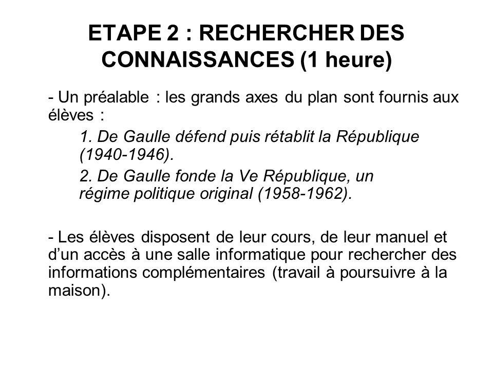 ETAPE 2 : RECHERCHER DES CONNAISSANCES (1 heure) - Un préalable : les grands axes du plan sont fournis aux élèves : 1. De Gaulle défend puis rétablit