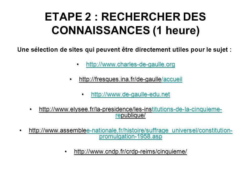ETAPE 2 : RECHERCHER DES CONNAISSANCES (1 heure) http://www.charles-de-gaulle.orghttp://www.charles-de-gaulle.orghttp://www.charles-de-gaulle.org http