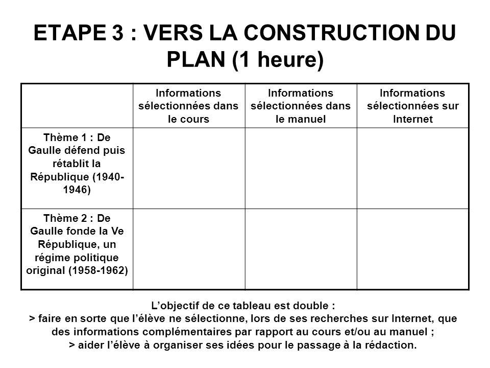 ETAPE 3 : VERS LA CONSTRUCTION DU PLAN (1 heure) Informations sélectionnées dans le cours Informations sélectionnées dans le manuel Informations sélec