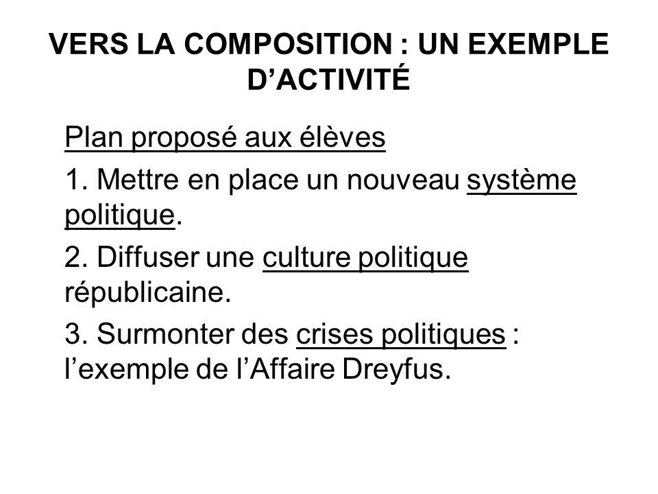 VERS LA COMPOSITION : UN EXEMPLE DACTIVITÉ Plan proposé aux élèves 1. Mettre en place un nouveau système politique. 2. Diffuser une culture politique