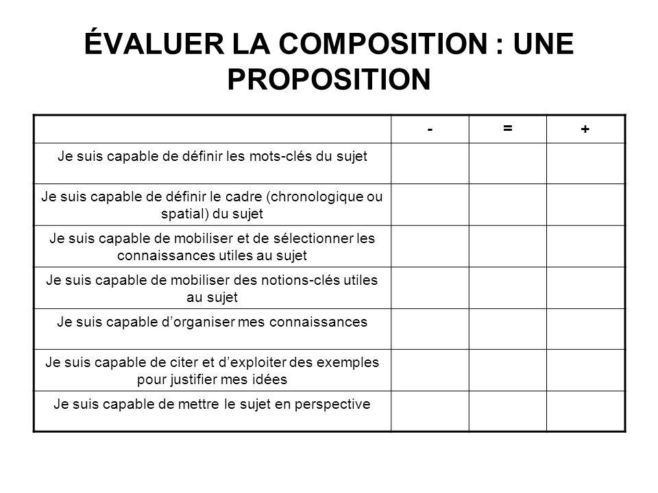 ÉVALUER LA COMPOSITION : UNE PROPOSITION -=+ Je suis capable de définir les mots-clés du sujet Je suis capable de définir le cadre (chronologique ou s