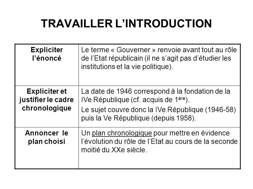 TRAVAILLER LINTRODUCTION Expliciter lénoncé Le terme « Gouverner » renvoie avant tout au rôle de lEtat républicain (il ne sagit pas détudier les insti