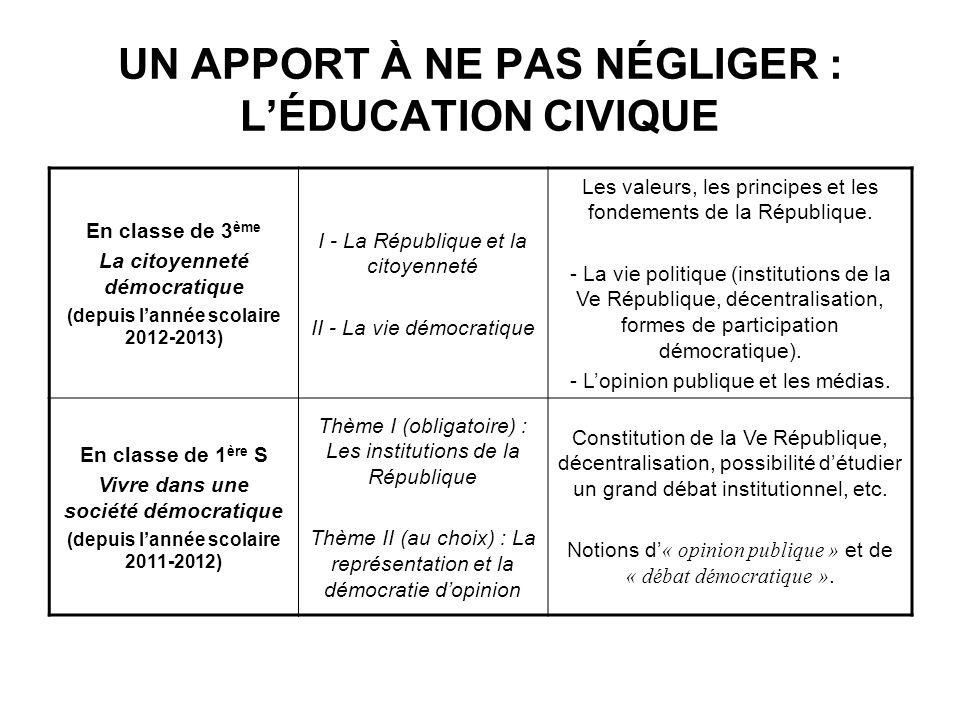 UN APPORT À NE PAS NÉGLIGER : LÉDUCATION CIVIQUE En classe de 3 ème La citoyenneté démocratique (depuis lannée scolaire 2012-2013) I - La République e