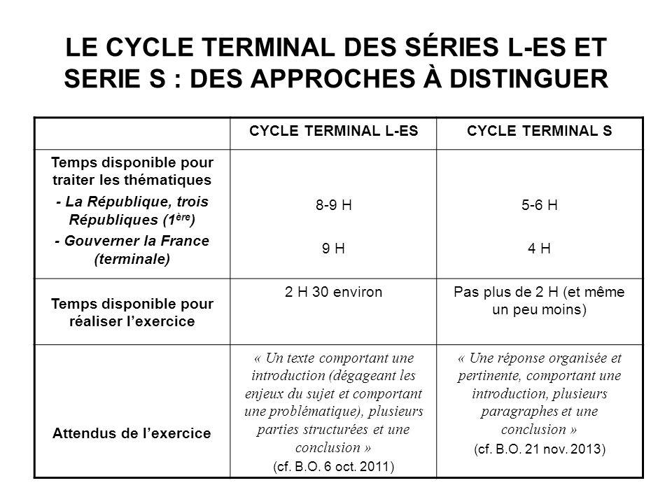 LE CYCLE TERMINAL DES SÉRIES L-ES ET SERIE S : DES APPROCHES À DISTINGUER CYCLE TERMINAL L-ESCYCLE TERMINAL S Temps disponible pour traiter les thémat