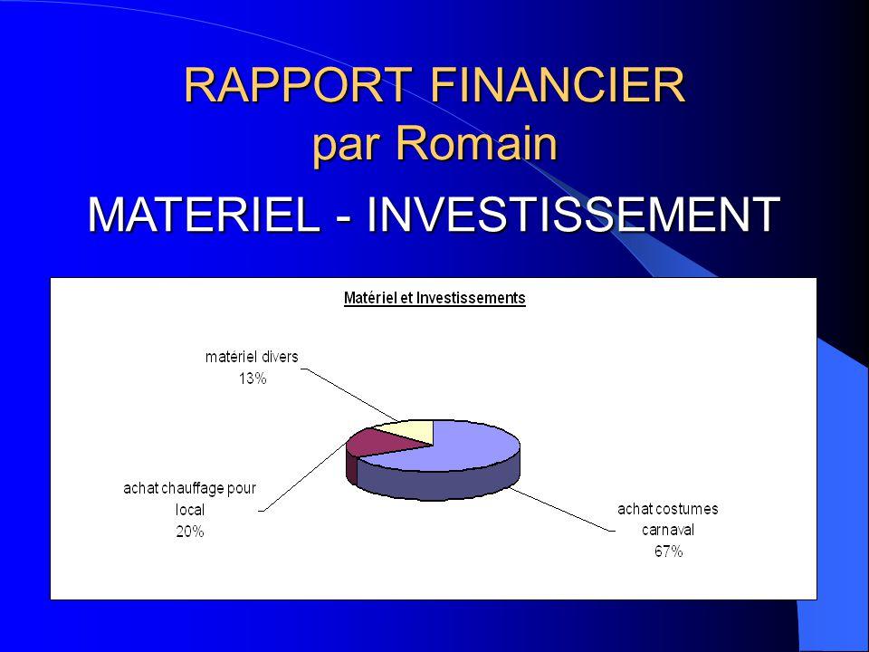 MATERIEL - INVESTISSEMENT