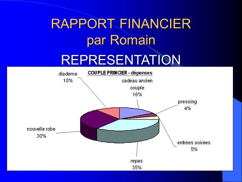 RAPPORT FINANCIER par Romain REPRESENTATION