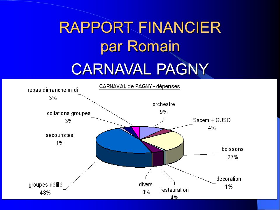 CARNAVAL PAGNY