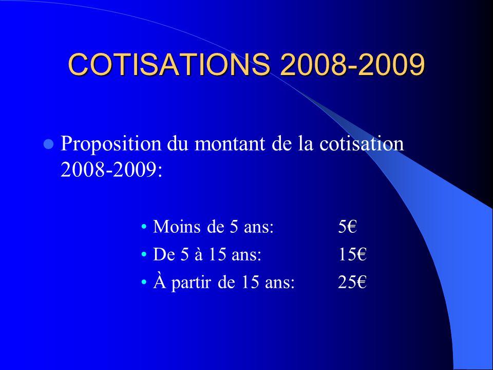 COTISATIONS 2008-2009 Proposition du montant de la cotisation 2008-2009: Moins de 5 ans:5 De 5 à 15 ans:15 À partir de 15 ans:25